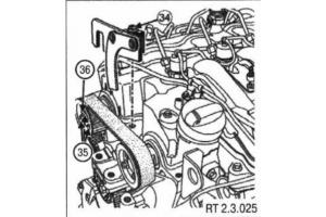 Идентификационные данные двигателя G9U